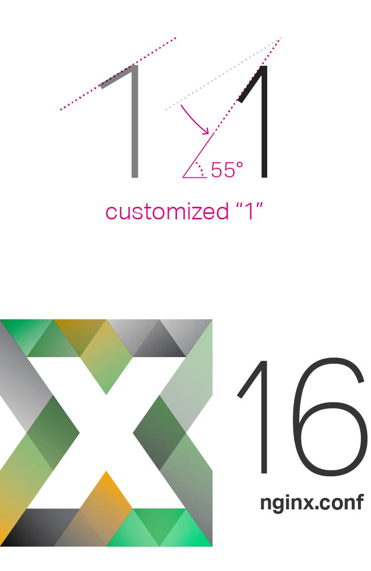 NGINX Austin custom #1 and compact identity